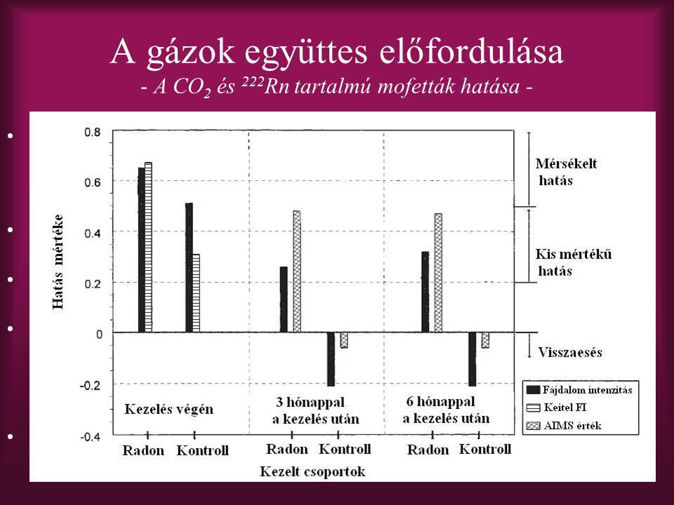 szén-dioxid együttes kezelése