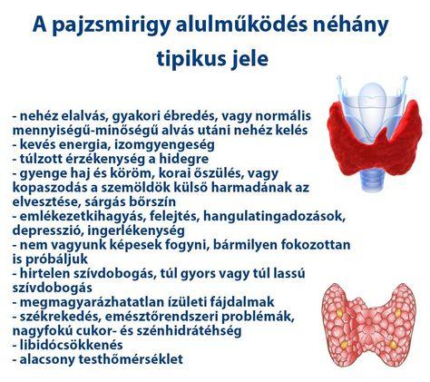 ízületi betegség ízületi gyulladás 2 fok