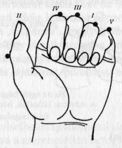 A hüvelykujj ízületében fellépő fájdalom okozza. Fájdalom az ujjakban. Az ujjak fájdalmának okai