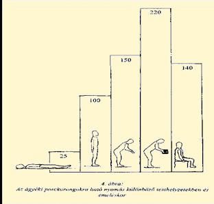 milyen kenőcsök az ágyéki csontritkulásról)