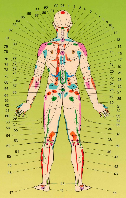 a vállízület fejfájása orvos ízületi fájdalom