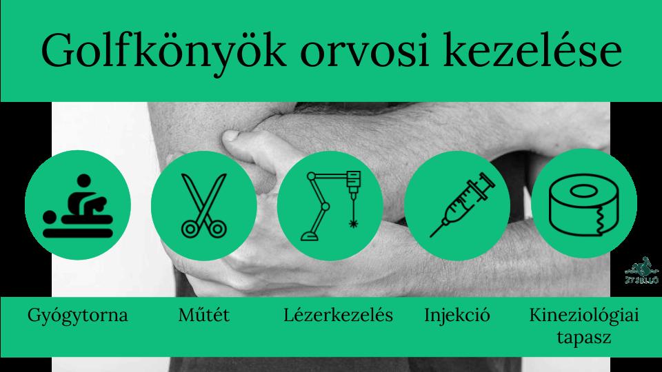Mi okozhatja a könyök fájdalmát? - fájdalomportádemonstudio.hu