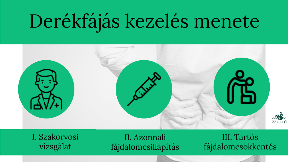 fájdalom és hideg a csípőízületben)