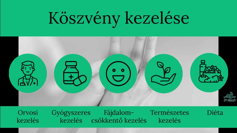 ízületi kezelés soleck-ban)