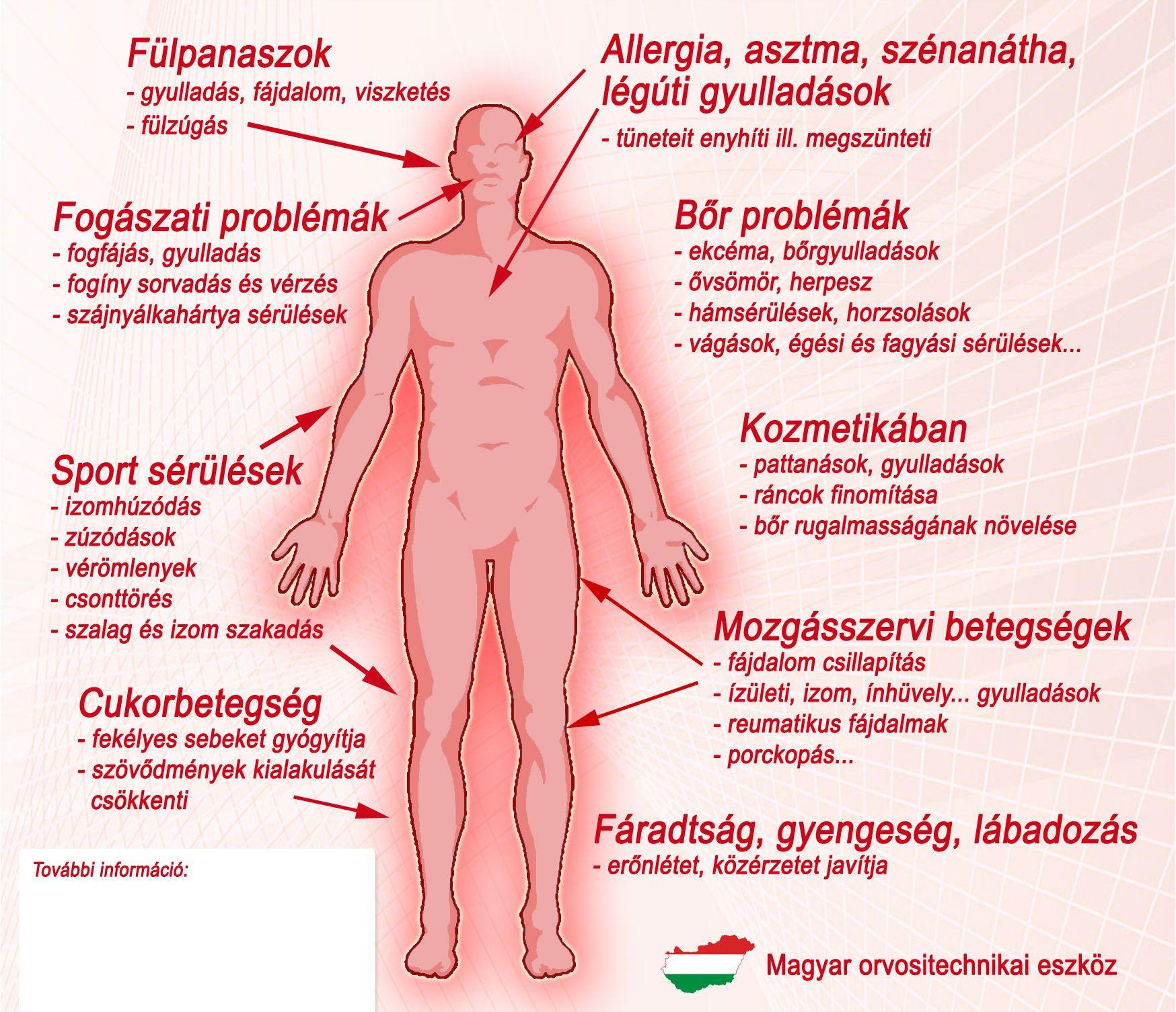 a kefe ízülete fáj és ráncol gyógyszer ízületi gyulladáskezelés