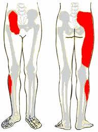 csípő sacroileitis kezelés