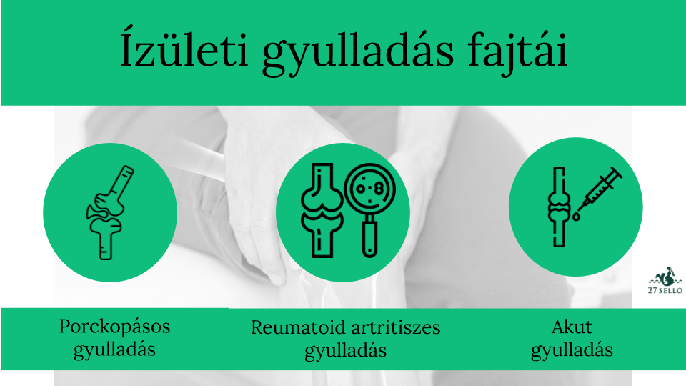 ízületi gyulladáskezelő tabletták