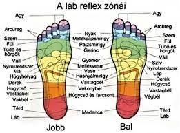 a nagy lábujj fájdalma)