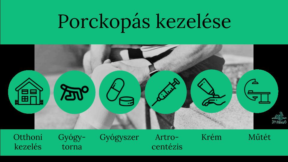 Mi a térdízületek gonartrózisa - a betegség kezelése, tünetei, okai - Öl