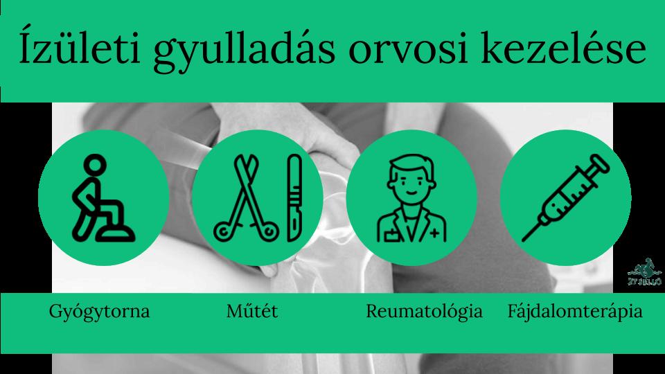 deformáló artrosis a lábak ízületeiben)