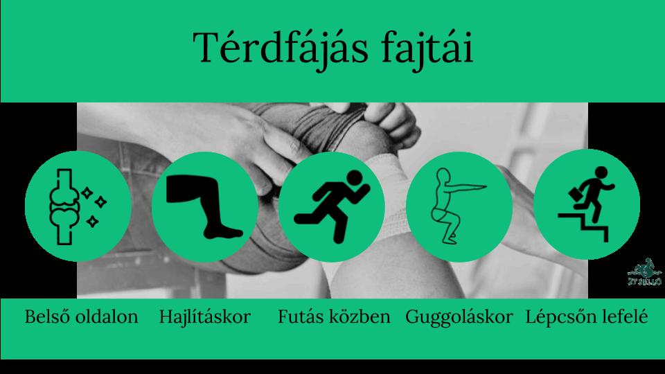térdízületi fájdalom kezelése)