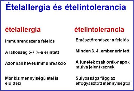 allergiás reakció és ízületi fájdalmak