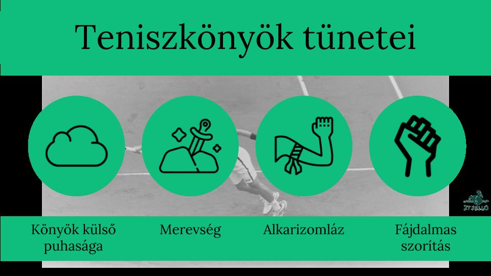 a könyökízület artrózisának diagnosztizálása)