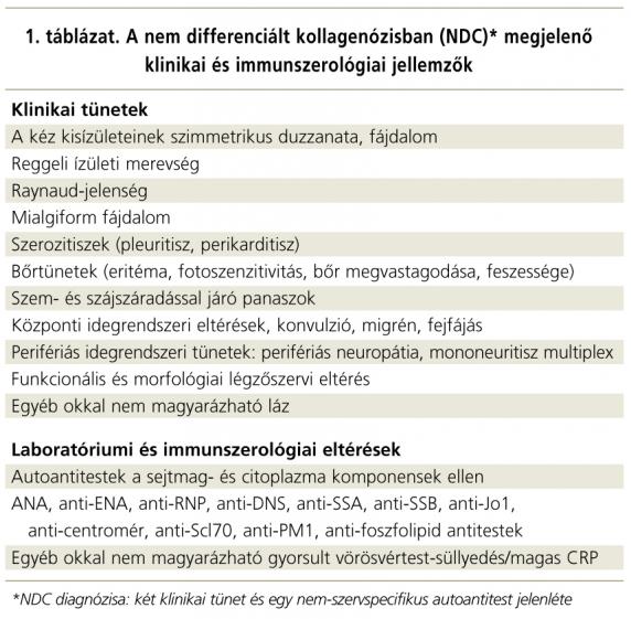 ízületi károsodás szisztémás betegségekben)