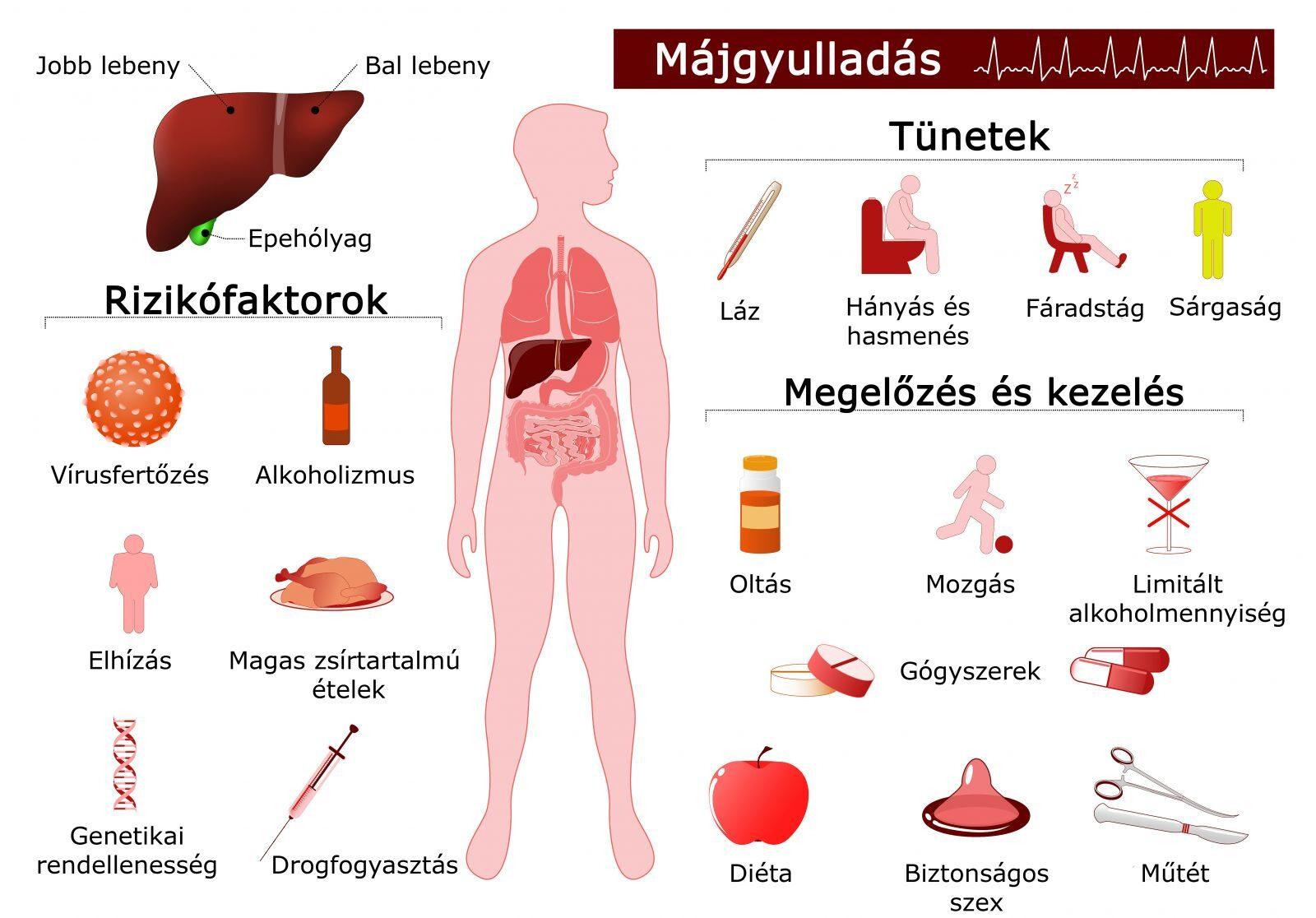 hepatitis és ízületi fájdalmak)