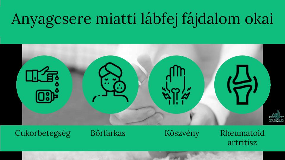 a bokaízület ízületi gyulladása a fájdalom enyhítésére ízületi fájdalom lábmasszírozó