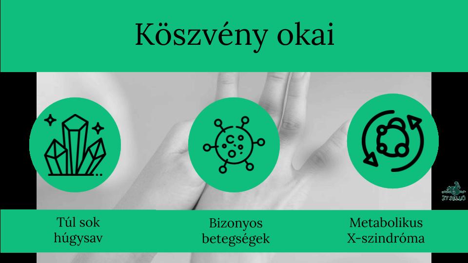 a térd metabolikus ízületi gyulladása)