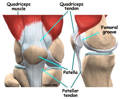 a tibialis-fibularis ízület artrózisa)