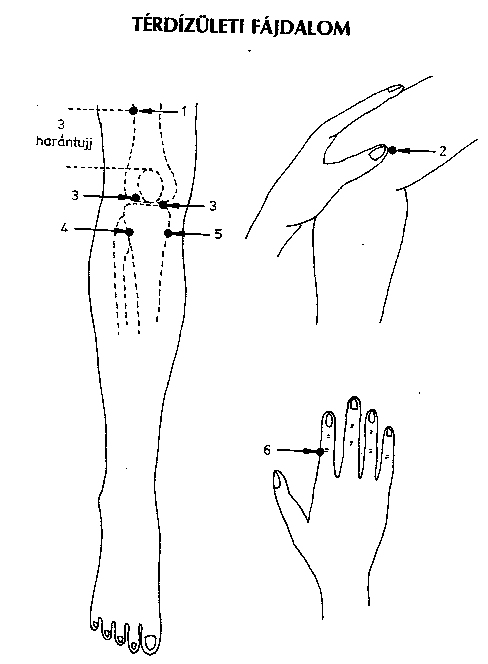 akupresszúra a térdízület fájdalmában