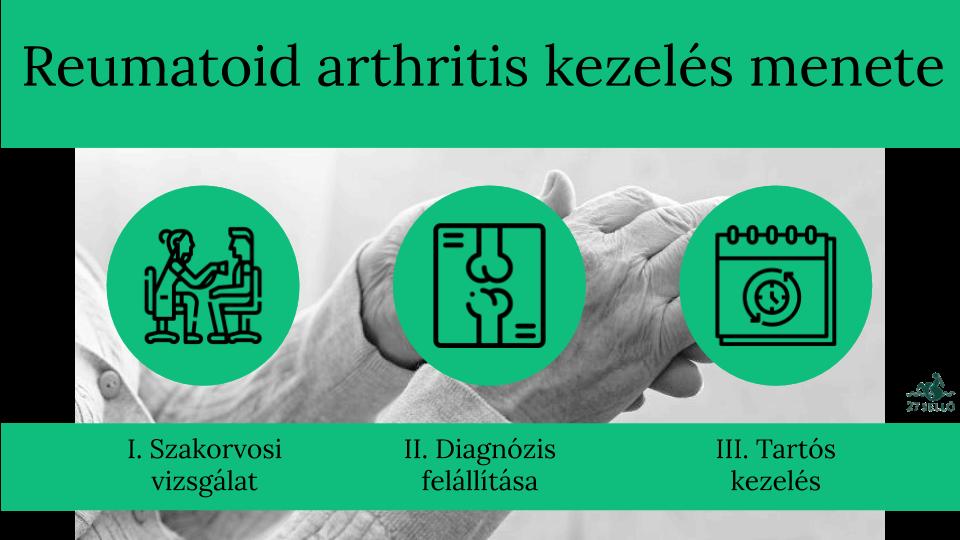 az osteoarthritis otthoni kezelése)