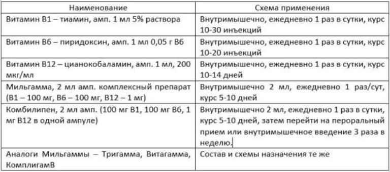 komplex hatású kenőcsök oszteokondrozisban)