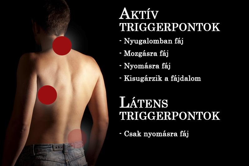 látens ízületi fájdalmak)