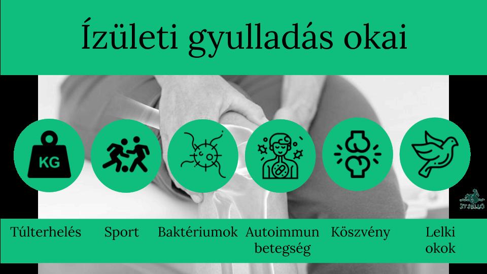 ízületi ízületi gyulladás és ízületi gyulladás kezelése