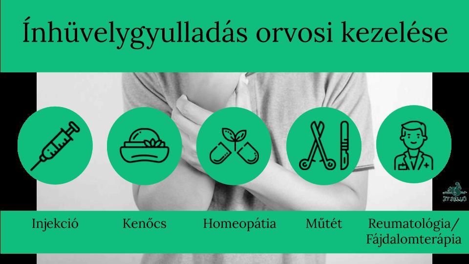 gyógyszer az ujjízületek kezelésére)