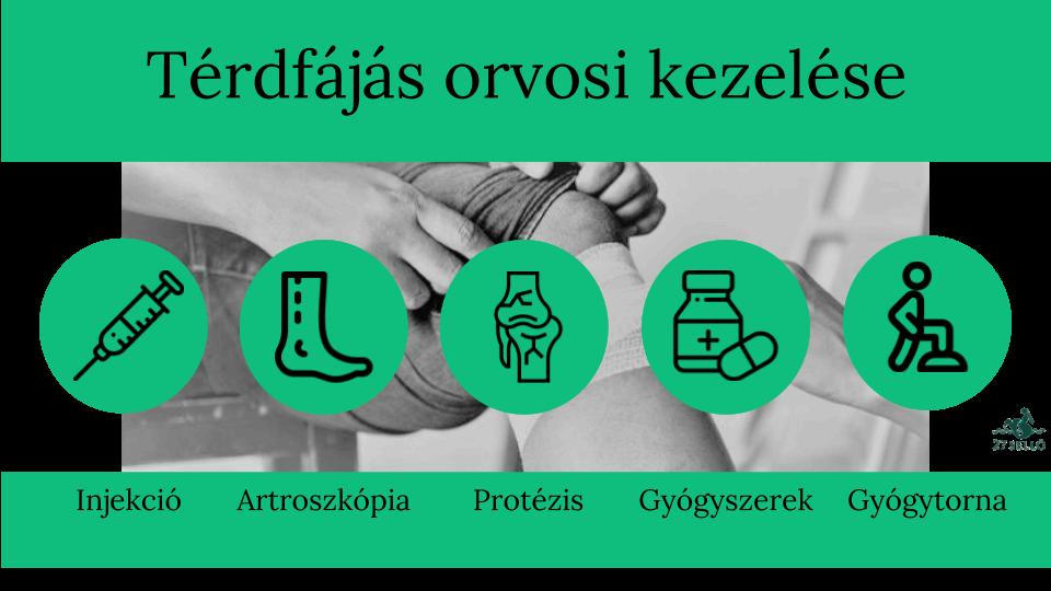 gyógyszerek térdkárosodás kezelésére)