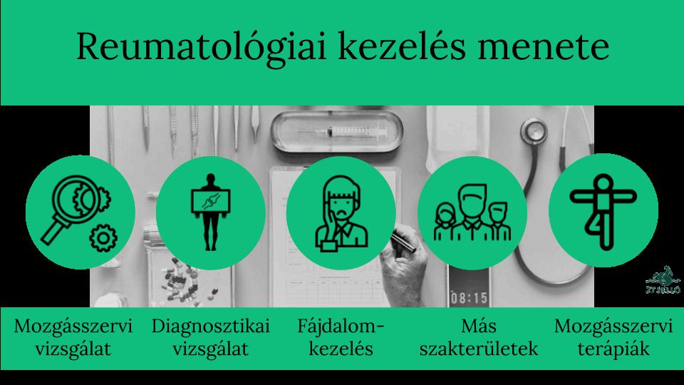 reumatológus foglalkozik ízületi betegségekkel