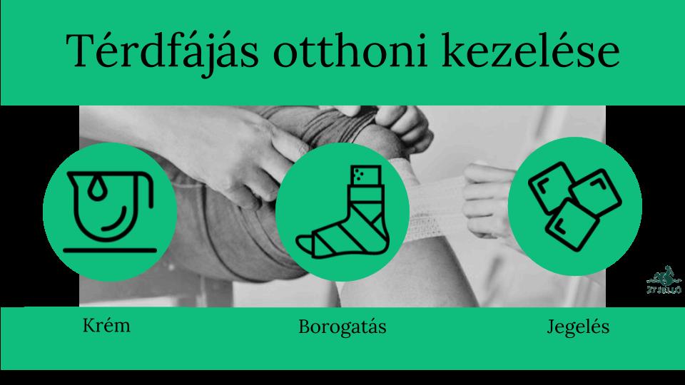térdízületi fájdalom guggolás után)