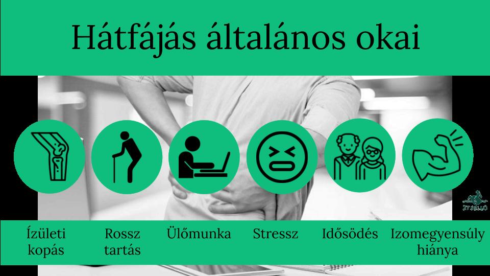 Duzzadt láb okai és otthoni teendők - Dr. Zátrok Zsolt blog