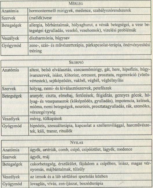 ízületi fájdalom neurózissal)
