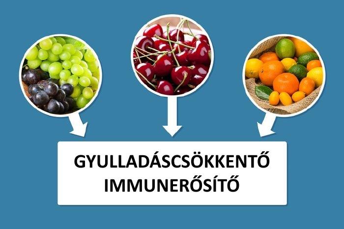 ízületi fájdalom és étel)