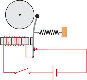 Elektromágnesség