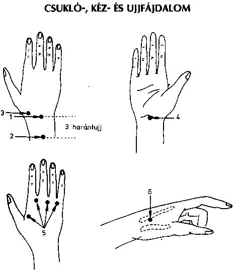 a második hüvelykujj fáj kondroitin és glükózamin hatásmechanizmusa