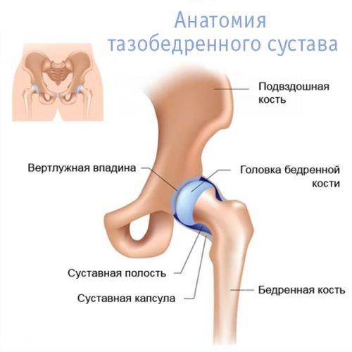 kéz váll betegség tünetei