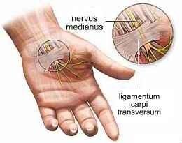 a második hüvelykujj fáj fájdalom és hideg a csípőízületben